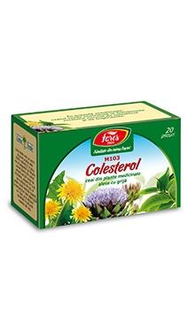 Ceai colesterol, doze - Fares
